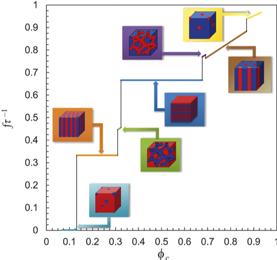 Unified Platform for Ion Transport in Inorganic Glasses